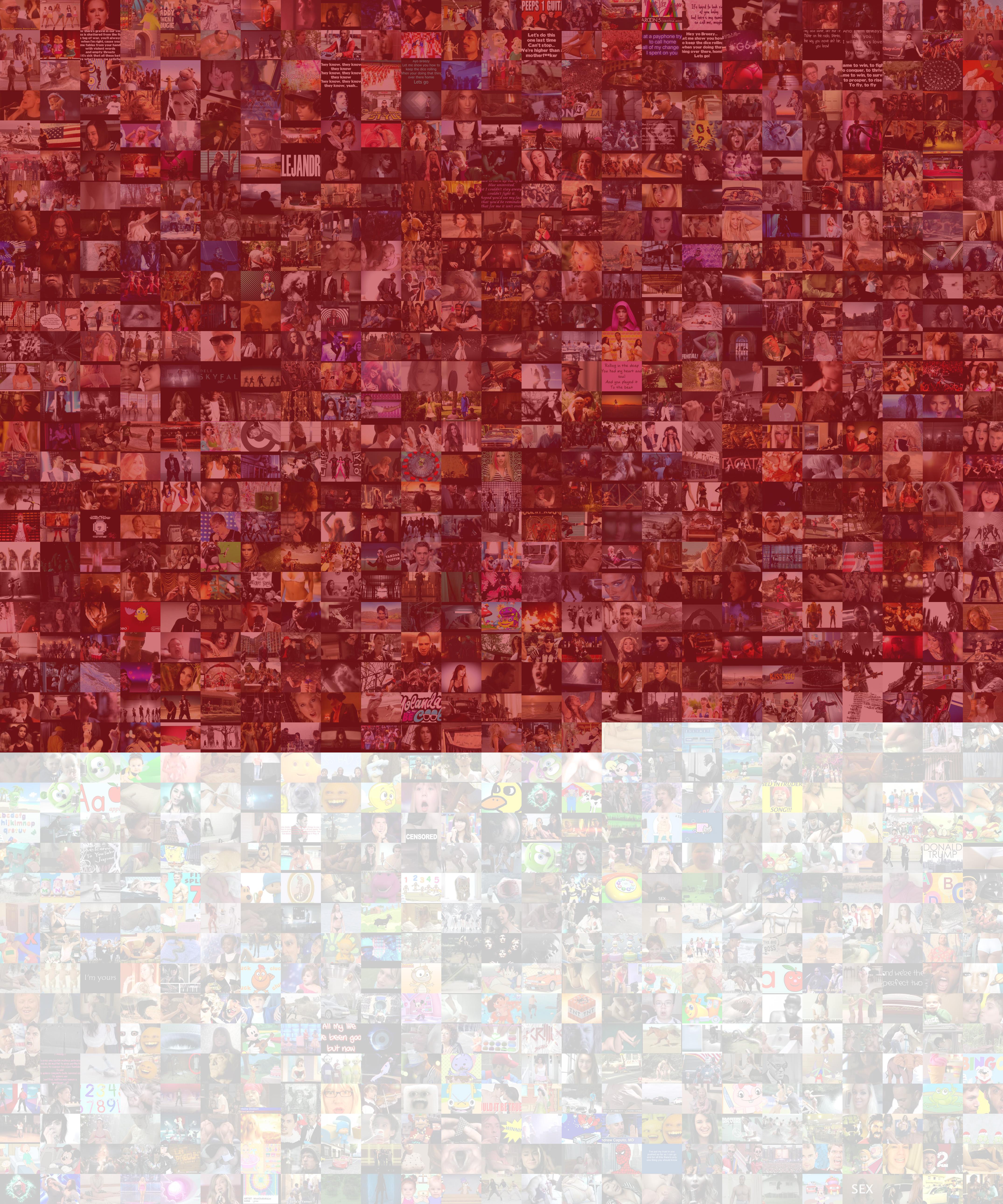 Alle in Deutschland gesperrte Top-1000-Videos - CC:by OpenDataCity