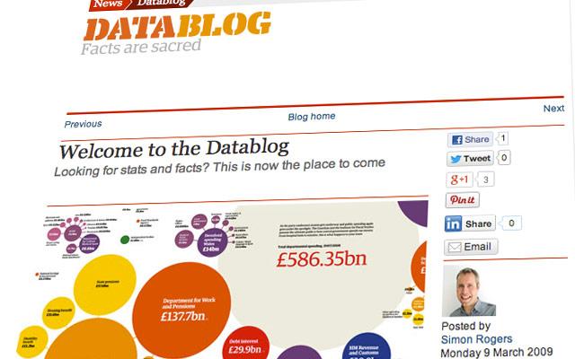 datablog_5yrs
