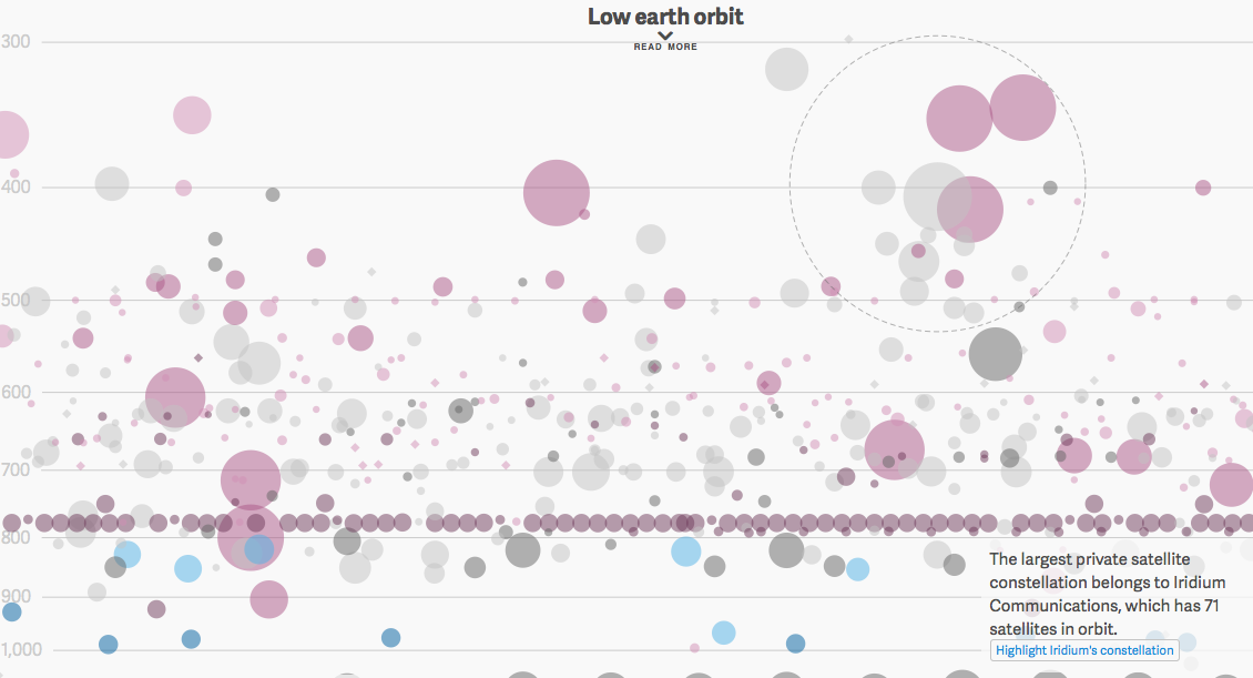 Screenshot http://qz.com/296941/interactive-graphic-every-active-satellite-orbiting-earth/