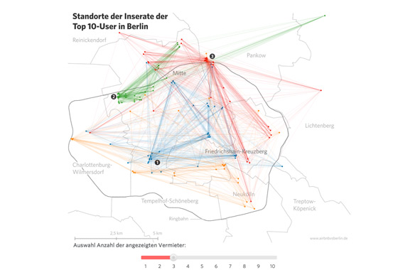 airbnb_vs_berlin